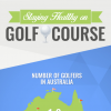 golf-infographic-thumb