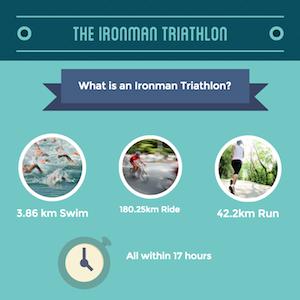 Ironman-thumbnail